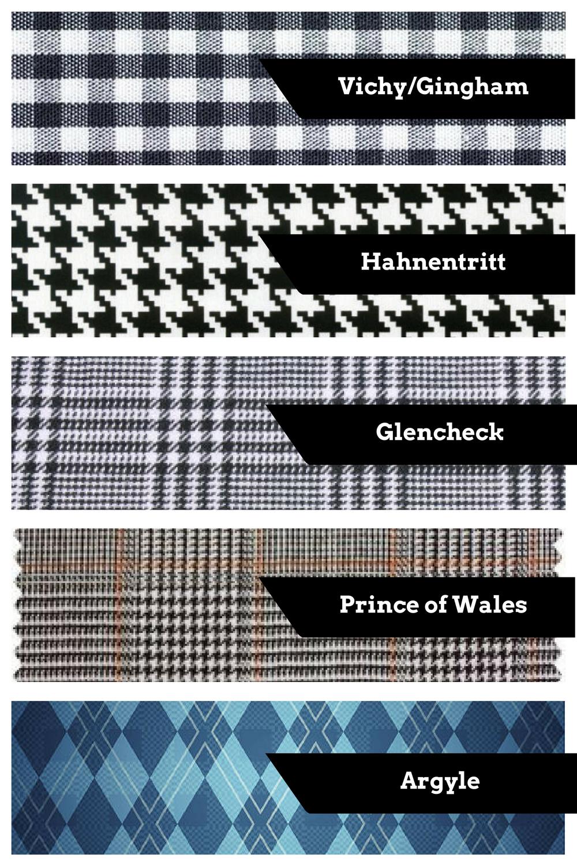 Karo Vergleich-Vichy-Gingham-Hahnentritt-Glencheck-Prince of Wales-Argyle